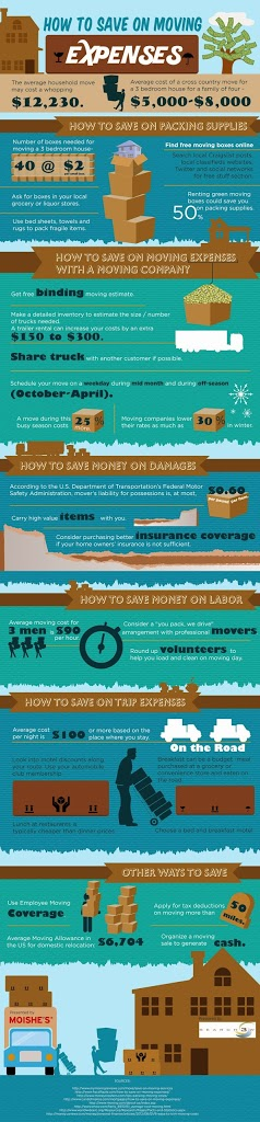 save on moving infographic MAEGAL