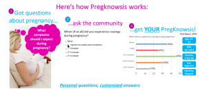how pregknowsis works